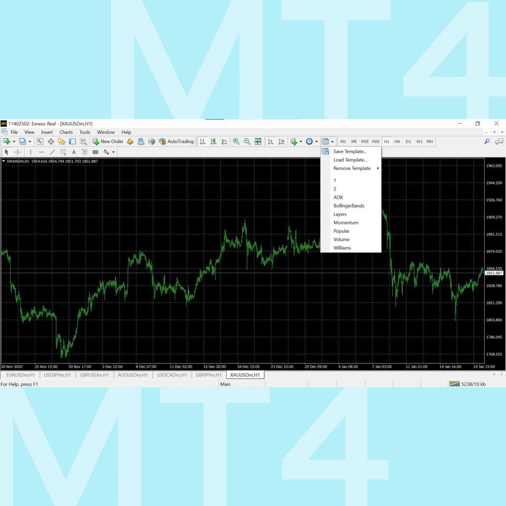 โปรแกรม MT4 Meta Trader 4 คู่มือการใช้งาน MT4 เทรด forex เมนู Templates Menu Goo Invest