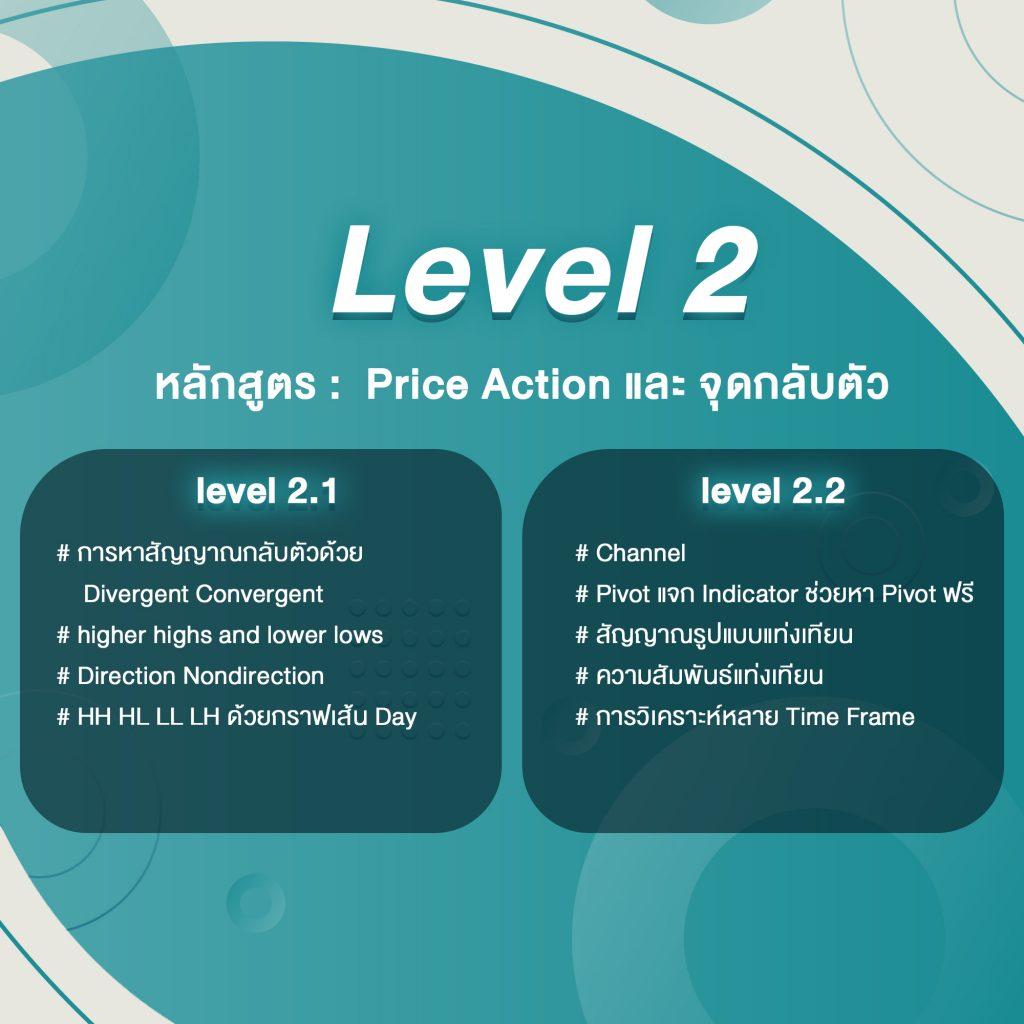 หลักสูตร เรียน ออนไลน์ การวิเคราะห์กราฟ LV 2 Goo Invest Trade