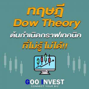 ทฤษฎี Dow Theory ต้นกำเนิด กราฟเทคนิค ที่มือใหม่ ต้องรู้ Goo Invest Trade